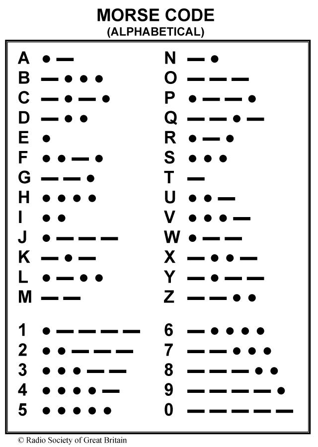How To Write Morse Code Sentences