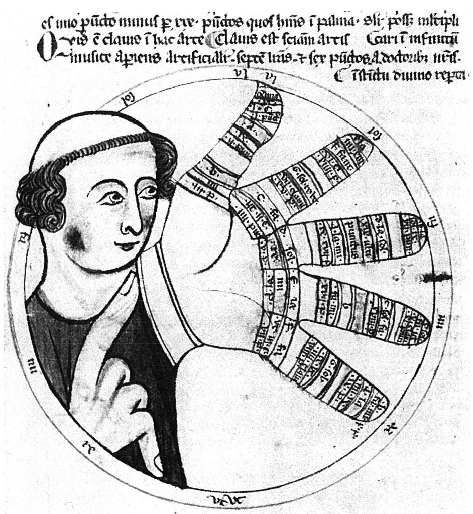 La main guidonienne, comme le montre ce manuscrit italien du XVIe siècle est l'aide mémoire du musicien de l'époque.