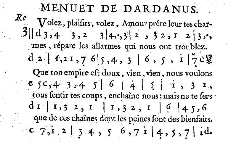 La proposition d'écriture de la musique par Rousseau est très économe en signes, comme en place.