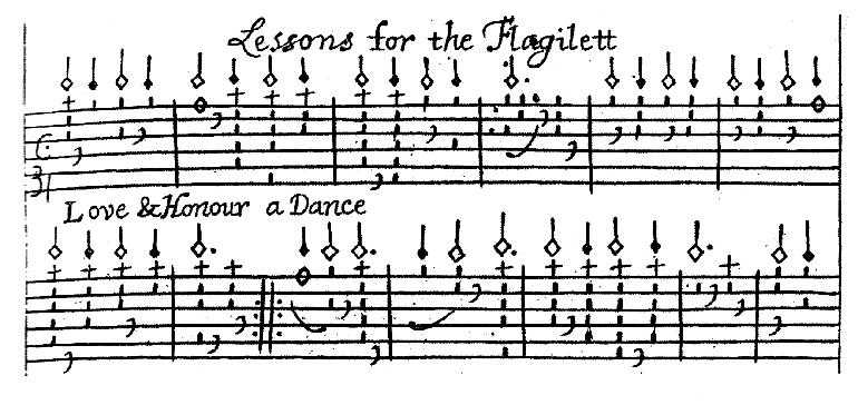 La tablature de flûte à bec de la fin du XVIIe siècle partage beaucoup de traits communs avec la tablature de luth.