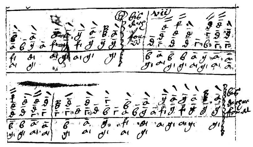 La tablature de harpe celtique du XVIIe siècle combine les écritures verticale et horizontale.