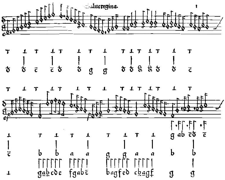 La tablature pour orgue du début du XVIe siècle est visuellement plus proche de la partition.