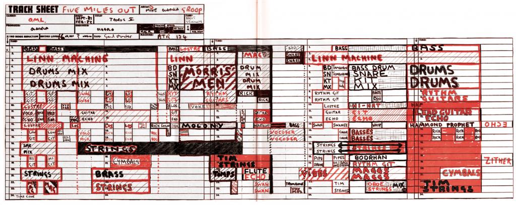 La Track sheet du morceau TaurusII de Mike Oldfi eld ( 1982 ) exploite au mieux les possibilités graphiques permises par l'usage du feutre pour rendre lisibles et visibles sa structure et ses changements.