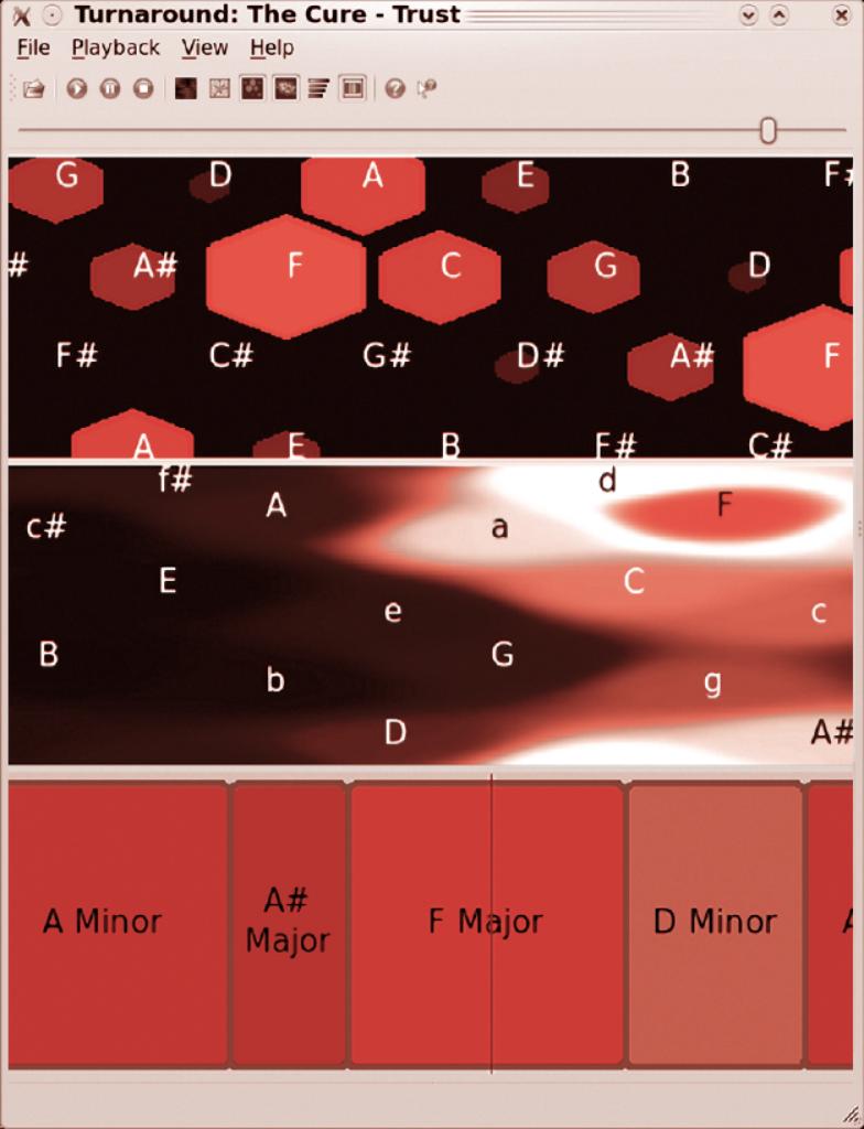 Chordata de Clam project présente en son centre une analyse graphique du spectre harmonique. Les rassemblements de notes et leur point central sont affi chés à la manière de lunettes thermiques, dont le point chaud constitue la fondamentale de l'accord. En haut, les notes sont groupées sur une grille afi n de faire ressortir la structure de l'accord. En bas, le nom de l'accord détecté est affi ché sur la tête de lecture.