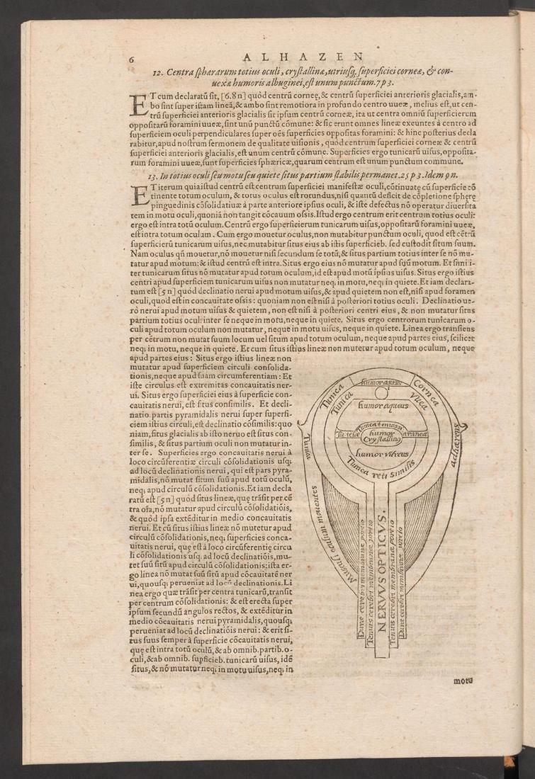 Alhazeni, Opticae Thesaurus (1015-1021), Basilae, 1572, p. 6 © ETH Bibliothek, Zürich